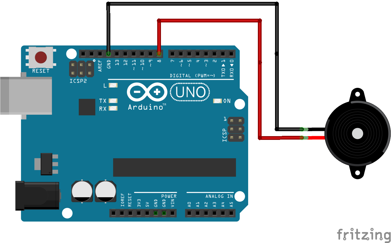 The linux experiment arduino
